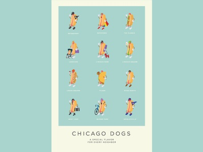 Chicago Dogs Poster wrigleyville wicker park west loop river north pilsen logan square lincoln square lincoln park lakeview boystown hotdogs chicago