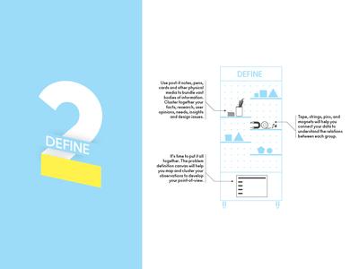 Design Thinking Lab visual
