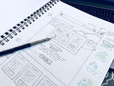 Sketching a UI drawing icons landing page sketch ui