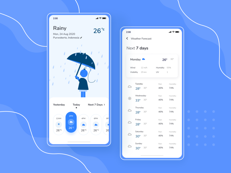 Weather Application Mobile web design mobile ui mobile application mobile design weathered uxdesign weather icon weather widget weather forecast weather app weather mobile app design ux uiux uidesign ui mobile app mobile design app