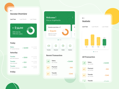 Money Manager - Financial Apps expense tracker income instagram interface money management money app money financial app finance app financial fintech finance mobile mobile application app uiux ux uidesign mobile app design mobile app