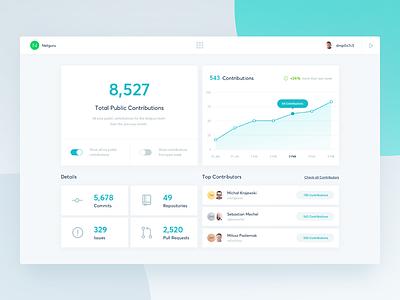 GitItBack - Dashboard tab merge stats statistics welcome contribute user graph rank github dashboard chart