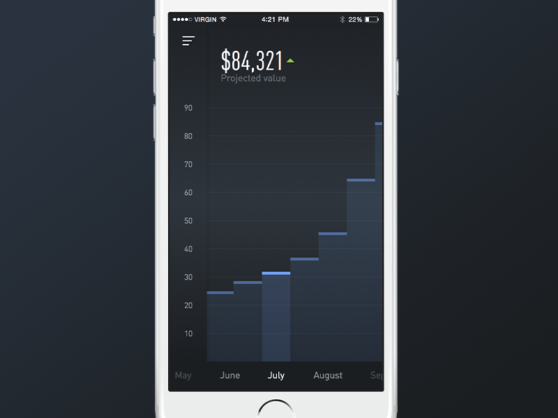 Statistics iOS view ios user interface ui stats data metrics analytics