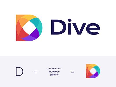 Dive – Where remote teams m̶e̶e̶t̶ bond v.2 videochat socialize remote social d letter globe connect dive artificial intelligence ai composition vector muzli design startup logo identity branding