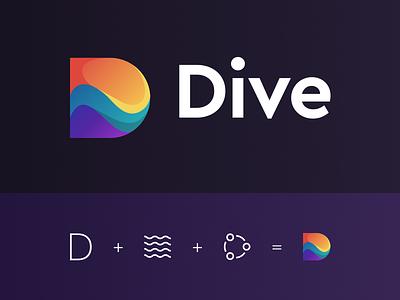 Dive – Where remote teams m̶e̶e̶t̶ bond v.3 composition diversity beach connect globe social videochat d letter socialize team remote dive vector muzli design startup identity logo branding