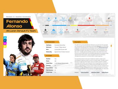 Fernando Alonso profile page