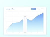 #018 Analytics Chart | Daily UI