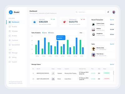 Dodol - Sales Dashboard admin desktop minimal clean uiux ux ui web ui dashboard sales dashboard sales web app website