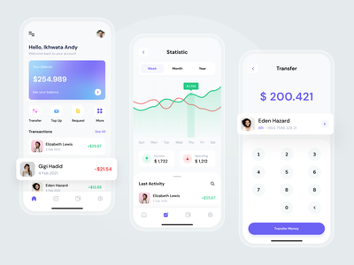 Finance App - Mobile App fintech bank app bank financial app gradient glassmorphism minimal minimalist clean ui ux uiux mobile ui phone mobile finance app finance