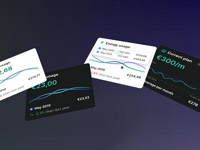 🎴 Cards dark mode ui design ux design user experience user interface cards ui card design cards dashboard ui dashboard product design design ux ui
