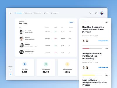 Finance Dashboard design app dashboardui dashboard app clean minimal design ui ux