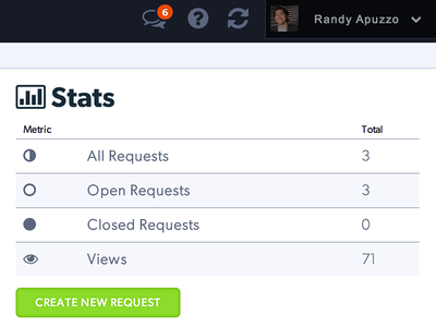 Zesty Accounts Stats Table table icons interface stats buttons network bar notifications font awesome fontawesome