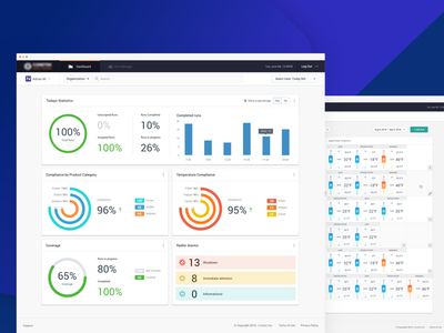 Dashboard UX/UI for a Technology Refrigerated Units logistics dashboard dashboard ui dashboard ux refrigerated units logistics