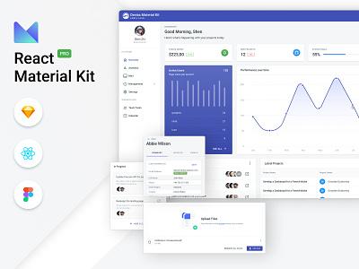 Devias Kit Pro - Client & Admin Dashboard analytics dashboard analytics profile settings clean dashboard dashboard sketchapp figma ux dashboard admin react theme ui ui kit ux material ui material material design