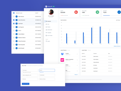 Figma Admin Template & Dashboard