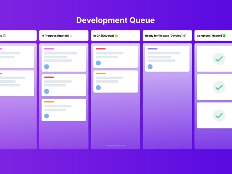 Development Queue Board board product management