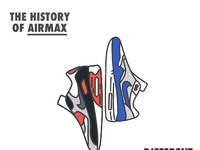 History of airmax behance