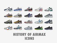 History Of Air Max Icons