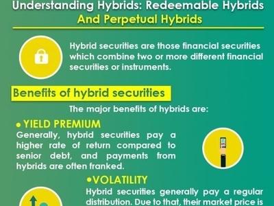 Perpetual Hybrids