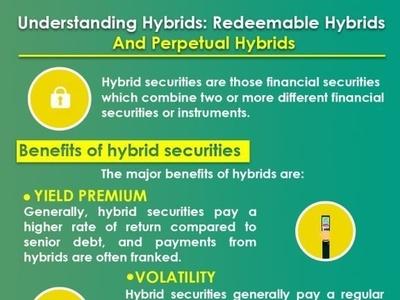 Hybrids stocks stock market news stockmarket asx asx stock market redeemable hybrid perpetual hybrid hybridsecurities hybrid