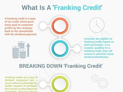 What Is A Franking Credit Kalkine Media