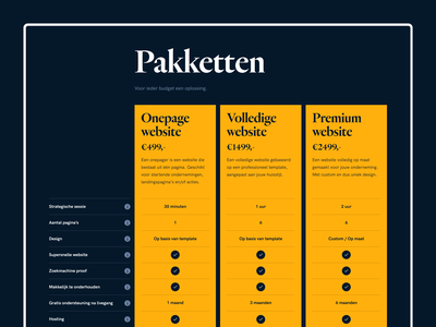 Pricing Table complexity columns digital design visual design uidesign webdesign typography heldane blue yellow pricing plans pricing table pricing pricing tables pricing plan pricing page