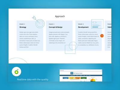 Approach slider abstract agency corporate freelance dashboard timeline approach ui webdesign orange blue slider