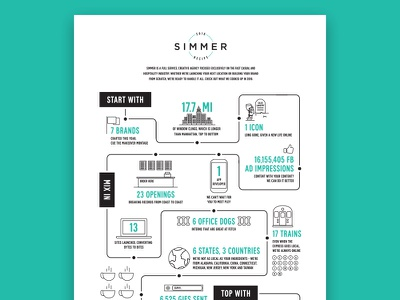 Simmer 2016 Recipe Infographic food agency nyc illustration iconography year in review simmer group. infographic simmer