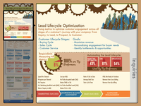 Infographic Embed