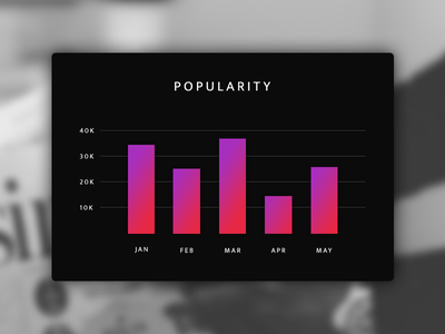 Popularity chart minimal gradient flat dark ui chart