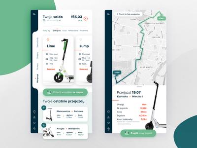 E-vehicles renting app