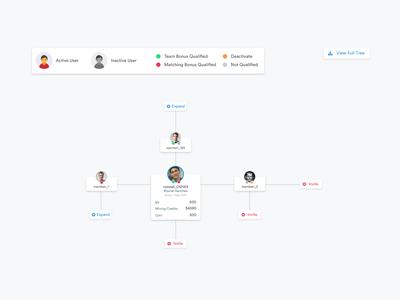 Network Tree family tree cards hierarchy genealogy tree network