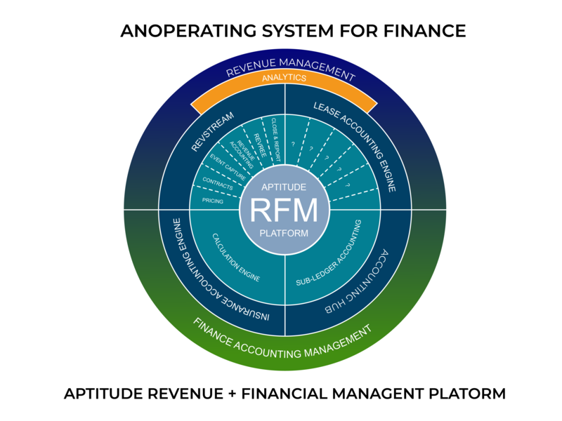 Finance Infographic adobe illustrator cc analysis model finances infographic