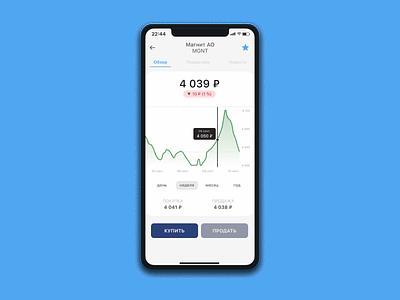 Trading App invest trading app ux ui app design
