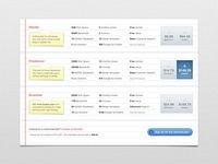 Pricing Grid: Complete