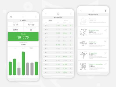 Pedometer App UI