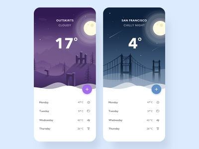 Brilliant brand illustrations weather neumorphism icon flat design animation ux ui illustration app