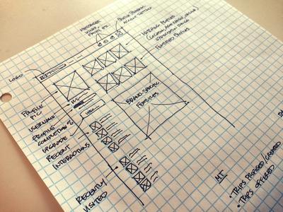 Member Dashboard process wireframe sketch dashboard ux ui