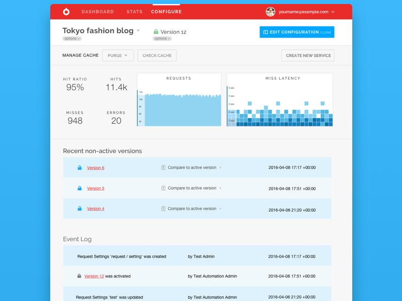 Configure Landing Page graphs dashboard dashboards data visualization data