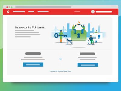 Web app empty state - TLS Management