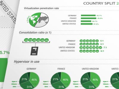 Infographics infographics v-index