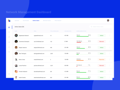 Network Management Dashboard UI Design
