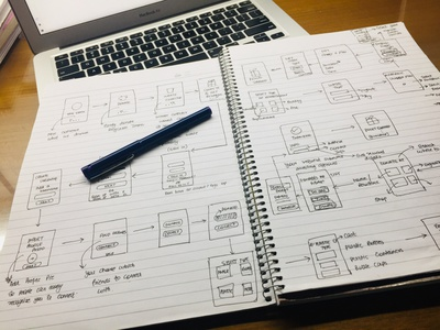 Paper Wireframes ux ui sketches illustration vector wireframes concept design concept development product design paper