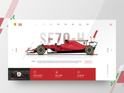 SF70H Specification Page