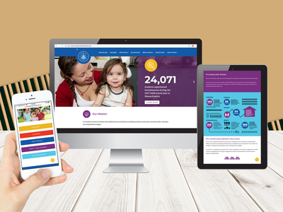 Family Promise Branding + Website