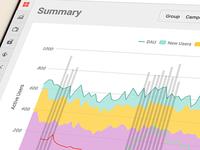 Metaps Analytics Dashboard