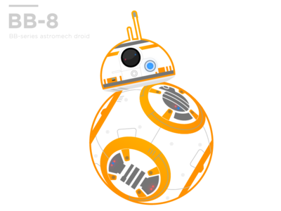 The Last BB-8 the last jedi star wars astromech droid vector bb8