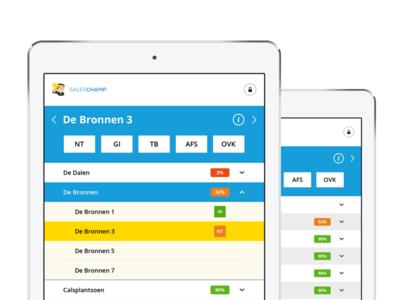 SalesChamp App logo ipad status list typography ui gamification sales mobile app tablet manager