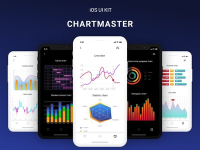 ChartMaster iOS UI KIT