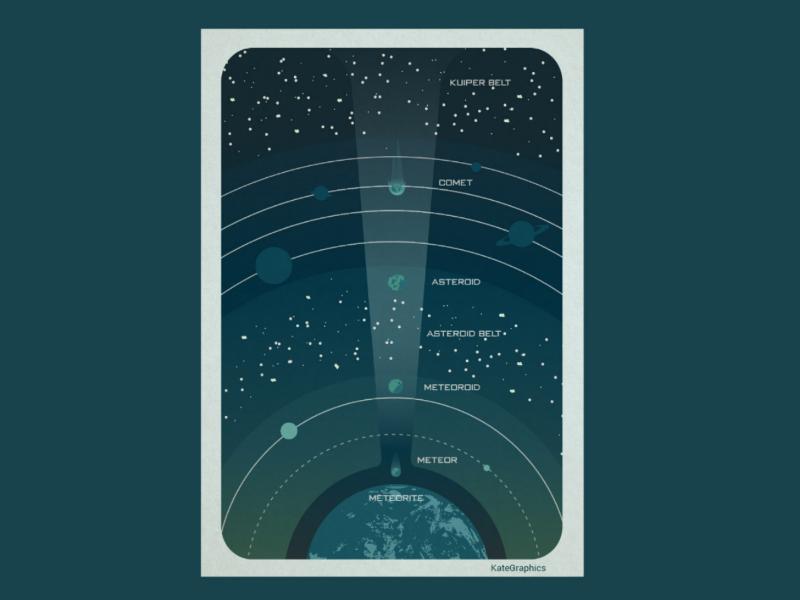 Space rocks space illustration vector illustration space poster space poster space rocks asteroid comets meteorite